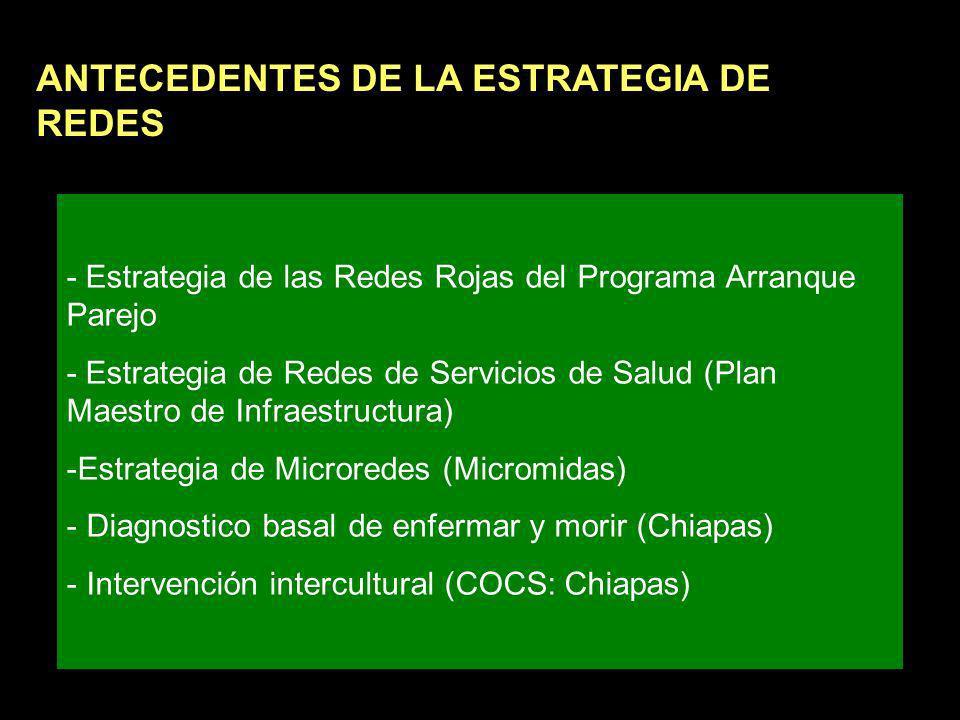 ANTECEDENTES DE LA ESTRATEGIA DE REDES