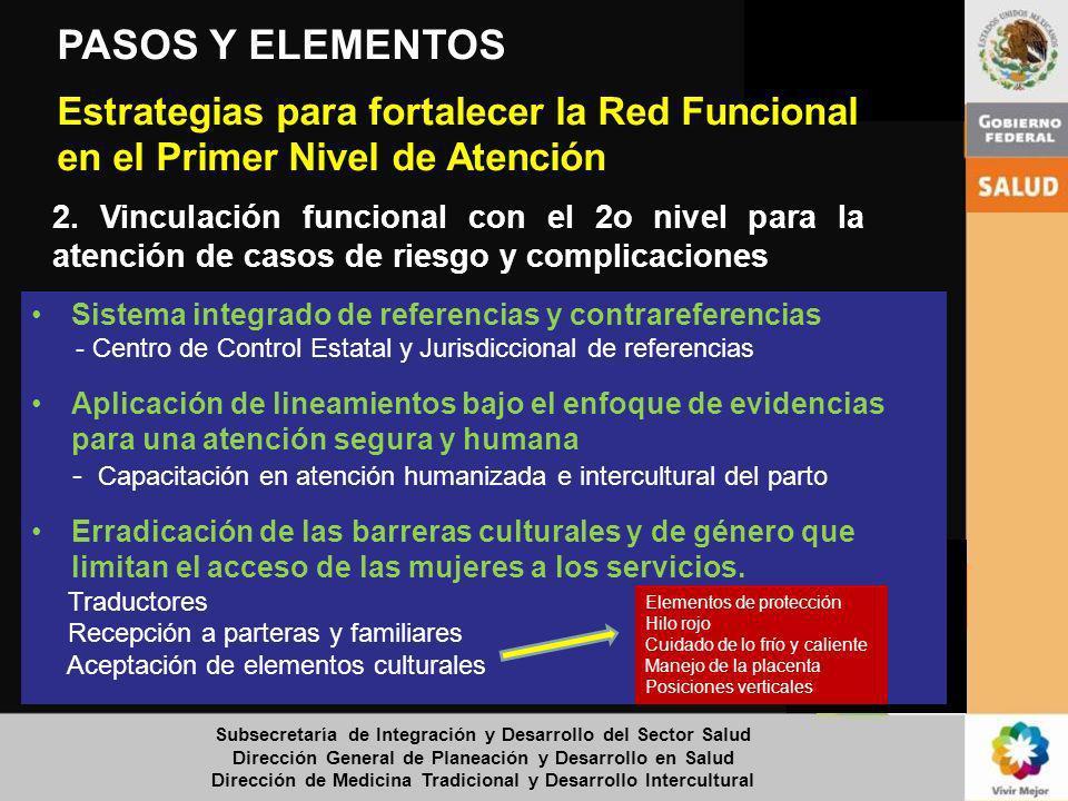 PASOS Y ELEMENTOS Estrategias para fortalecer la Red Funcional en el Primer Nivel de Atención.