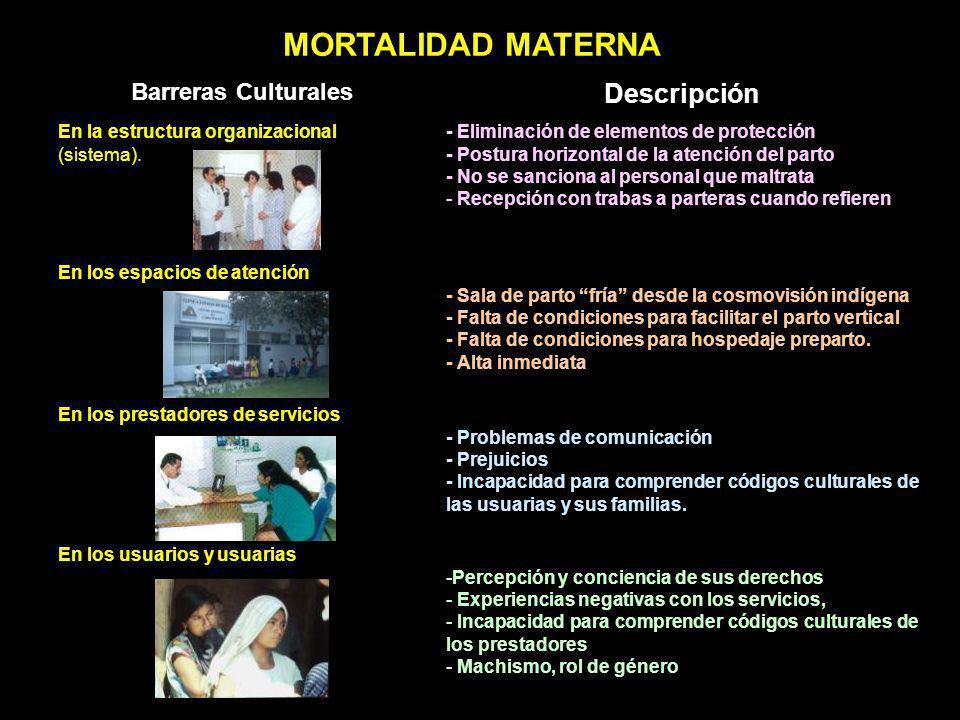 MORTALIDAD MATERNA Descripción Barreras Culturales
