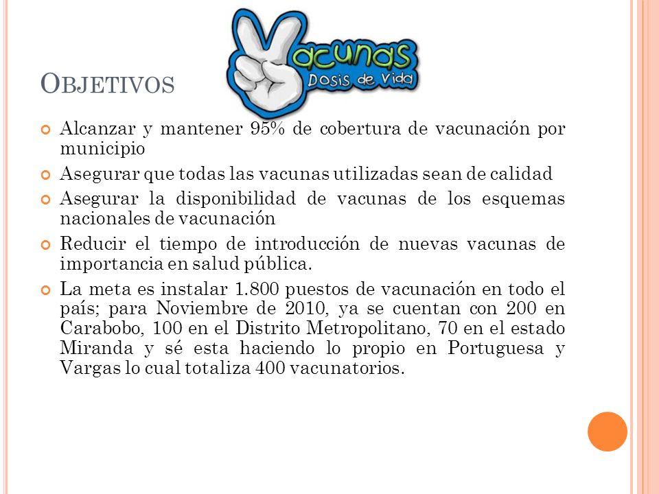 Objetivos Alcanzar y mantener 95% de cobertura de vacunación por municipio. Asegurar que todas las vacunas utilizadas sean de calidad.