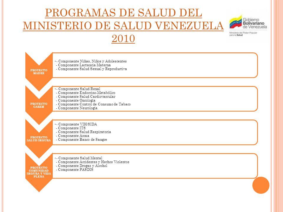 PROGRAMAS DE SALUD DEL MINISTERIO DE SALUD VENEZUELA 2010
