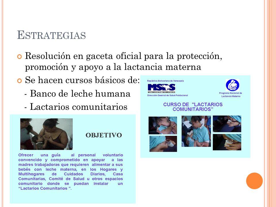 Estrategias Resolución en gaceta oficial para la protección, promoción y apoyo a la lactancia materna.
