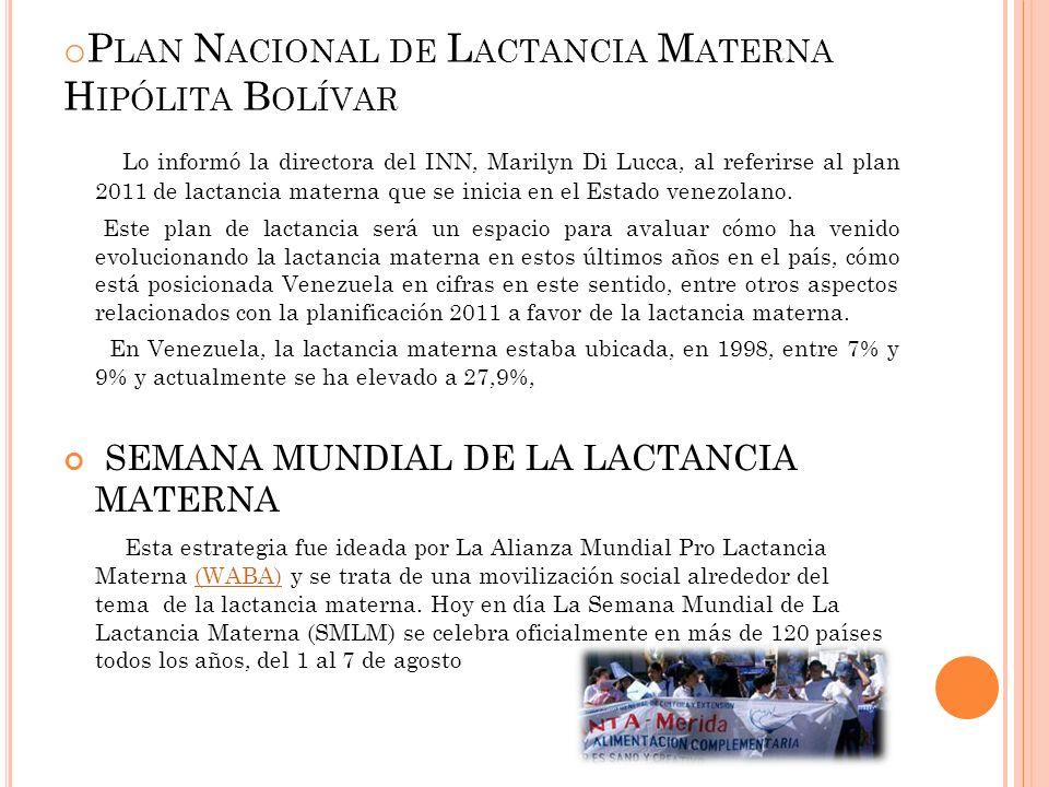 Plan Nacional de Lactancia Materna Hipólita Bolívar