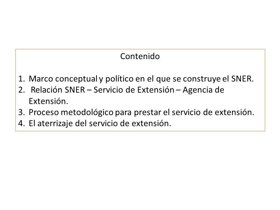 Contenido Marco conceptual y político en el que se construye el SNER. Relación SNER – Servicio de Extensión – Agencia de Extensión.