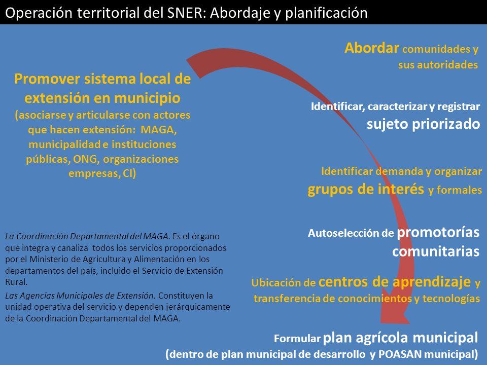 Promover sistema local de extensión en municipio