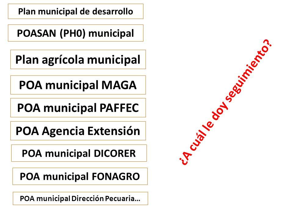 Plan agrícola municipal