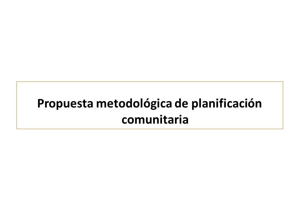 Propuesta metodológica de planificación comunitaria