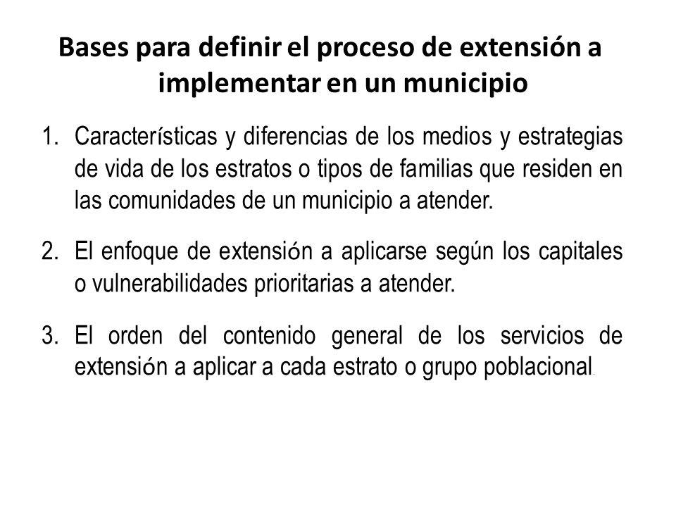 Bases para definir el proceso de extensión a implementar en un municipio