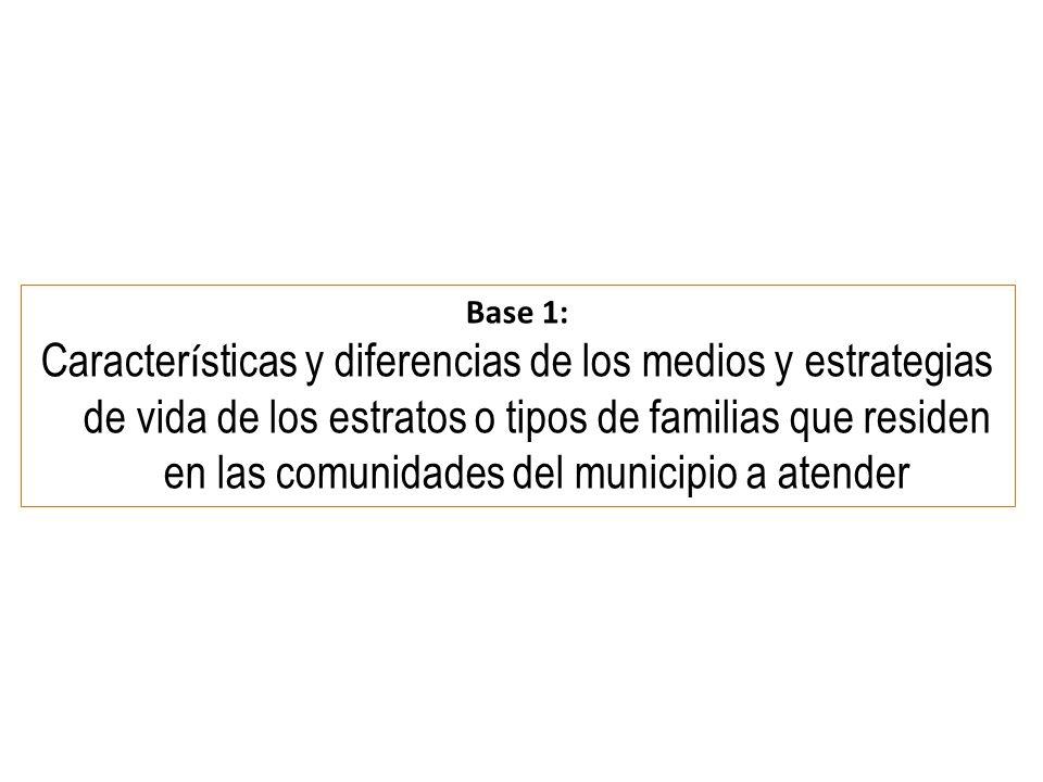 Base 1: