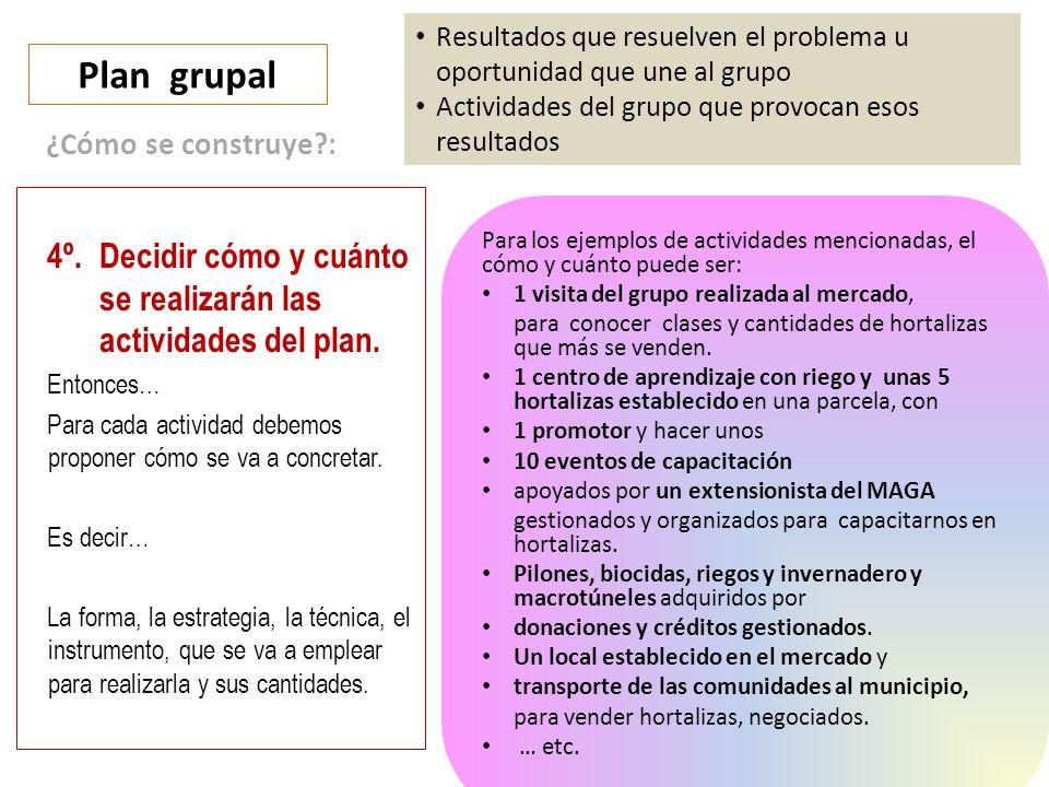Plan grupal Resultados que resuelven el problema u oportunidad que une al grupo. Actividades del grupo que provocan esos resultados.