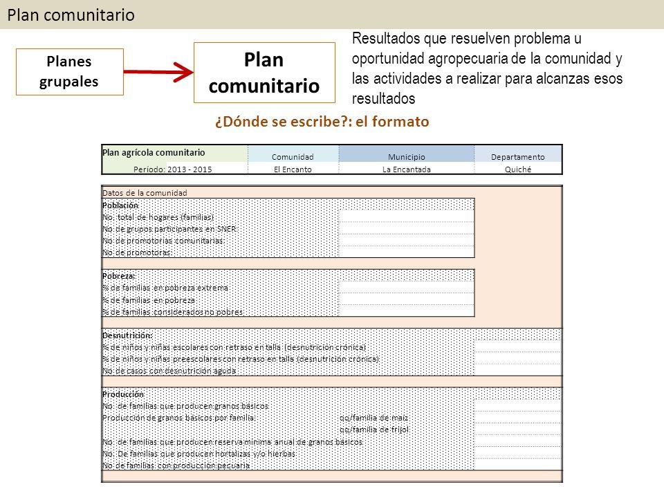 Plan comunitario Plan comunitario