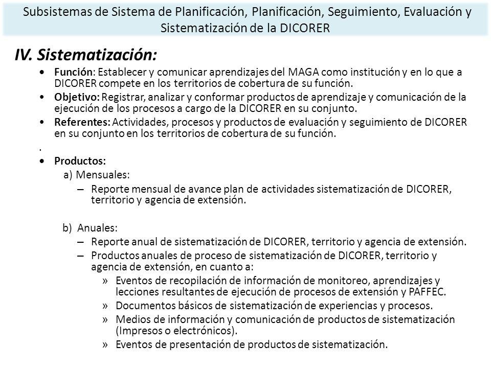 Subsistemas de Sistema de Planificación, Planificación, Seguimiento, Evaluación y Sistematización de la DICORER