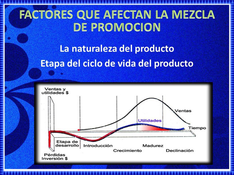 FACTORES QUE AFECTAN LA MEZCLA DE PROMOCION