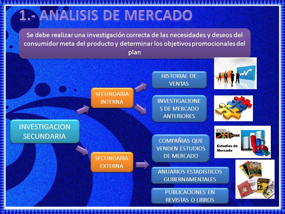 1.- ANALISIS DE MERCADO INVESTIGACION SECUNDARIA