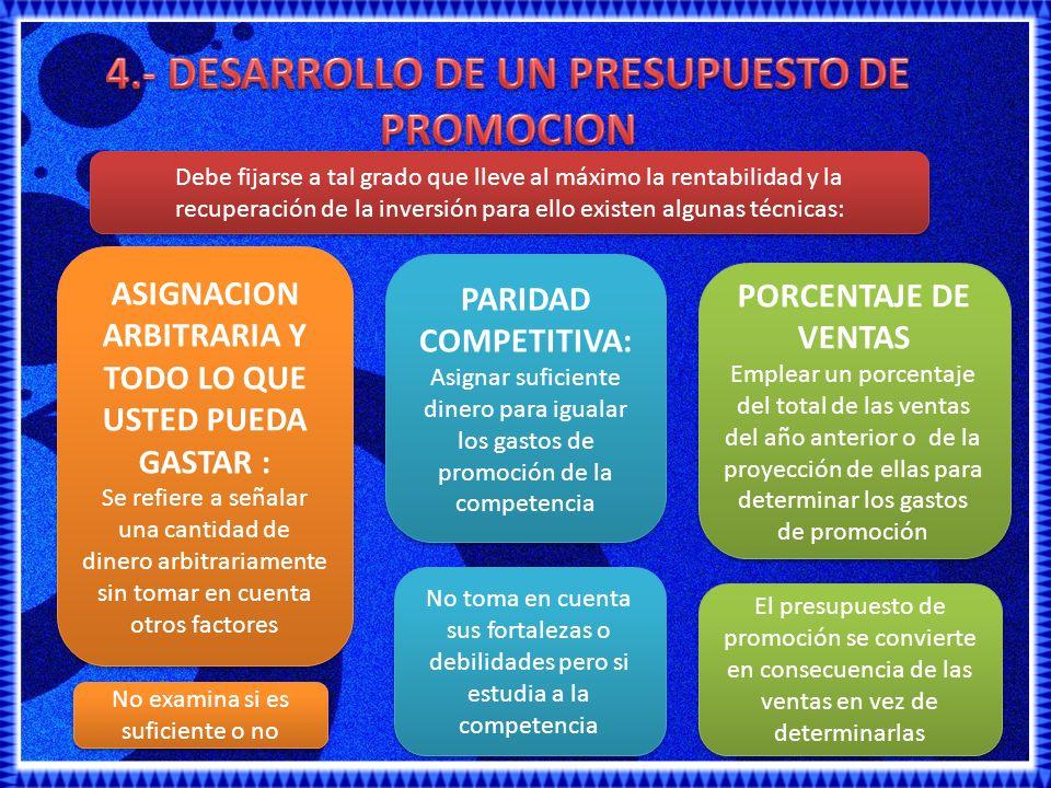 4.- DESARROLLO DE UN PRESUPUESTO DE PROMOCION