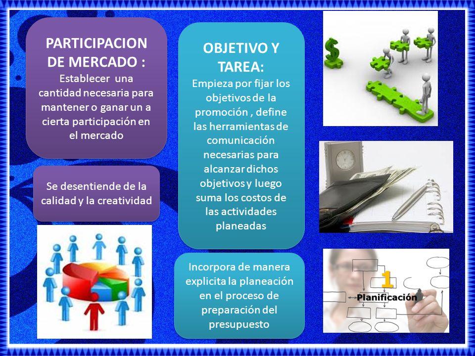 PARTICIPACION DE MERCADO : OBJETIVO Y TAREA: