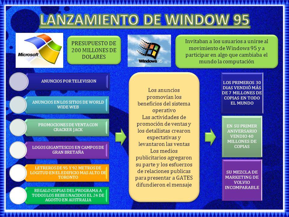LANZAMIENTO DE WINDOW 95 PRESUPUESTO DE 200 MILLONES DE DOLARES.