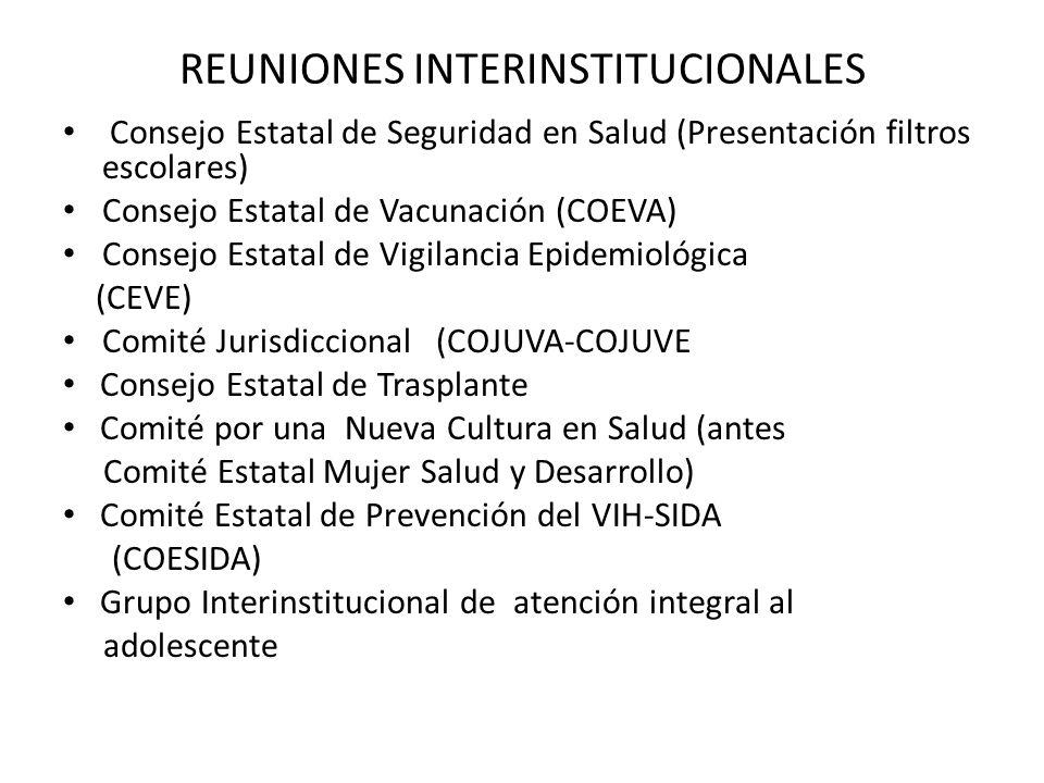 REUNIONES INTERINSTITUCIONALES