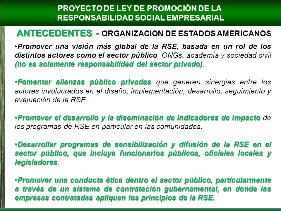 ANTECEDENTES - ORGANIZACION DE ESTADOS AMERICANOS