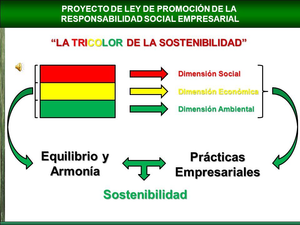 Equilibrio y Armonía Prácticas Empresariales Sostenibilidad