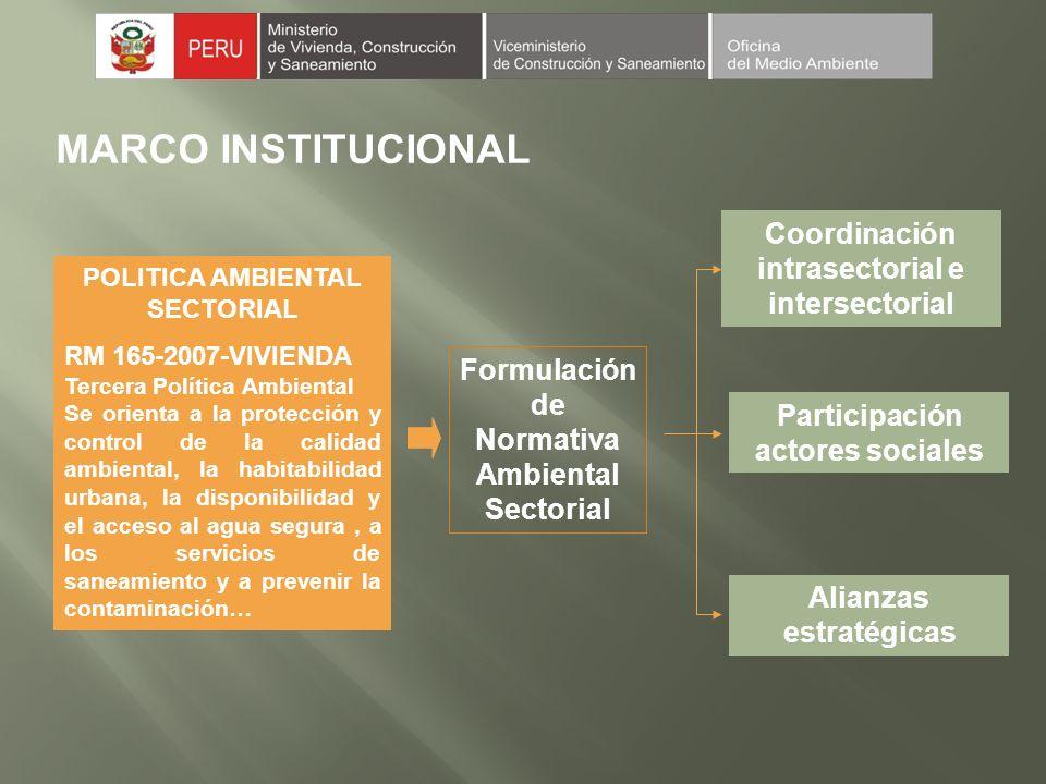 MARCO INSTITUCIONAL Coordinación intrasectorial e intersectorial