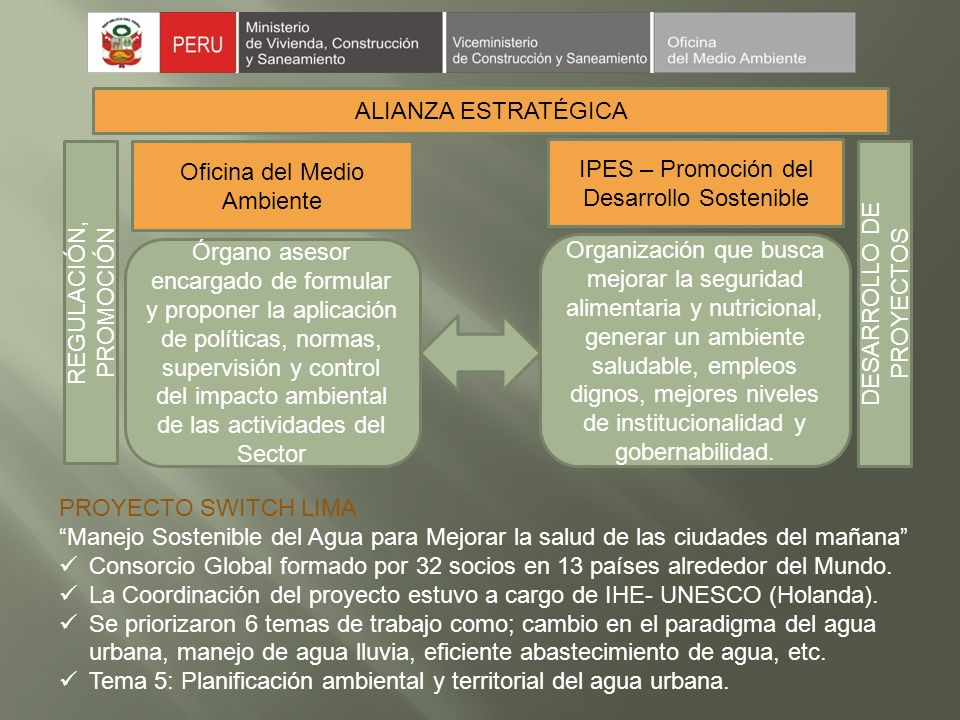 Oficina del Medio Ambiente IPES – Promoción del Desarrollo Sostenible