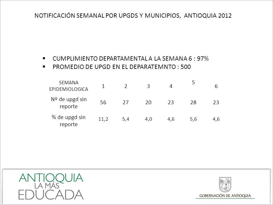 NOTIFICACIÓN SEMANAL POR UPGDS Y MUNICIPIOS, ANTIOQUIA 2012