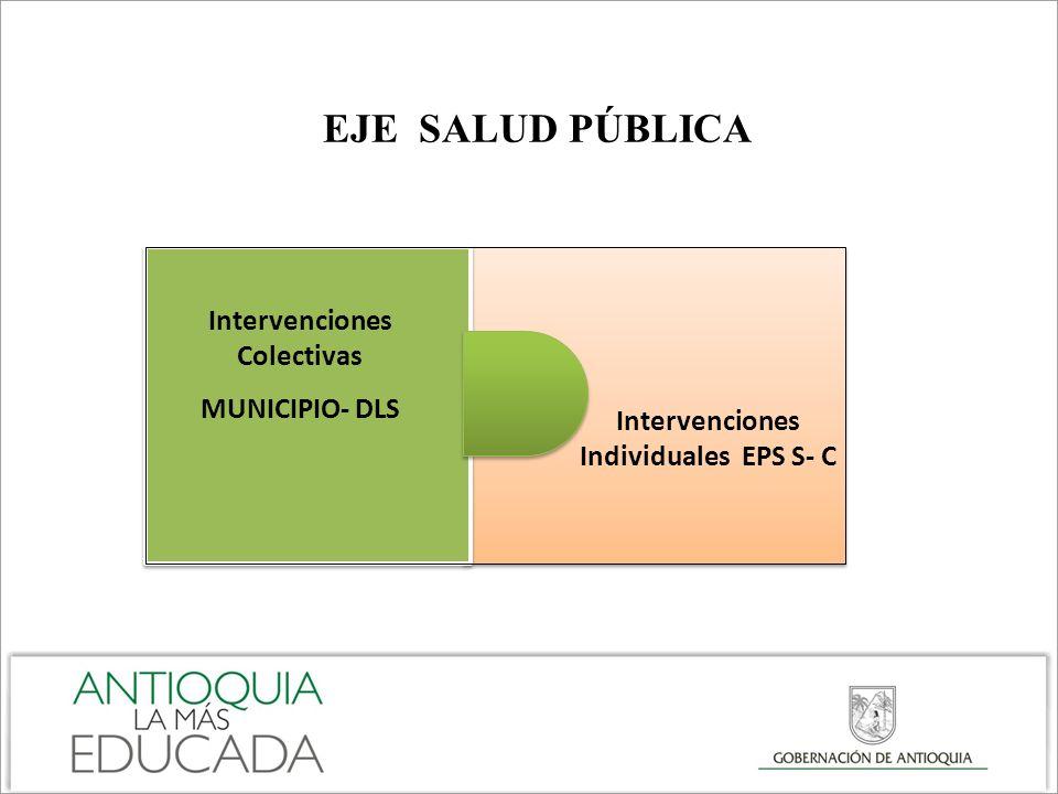 Intervenciones Colectivas Intervenciones Individuales EPS S- C