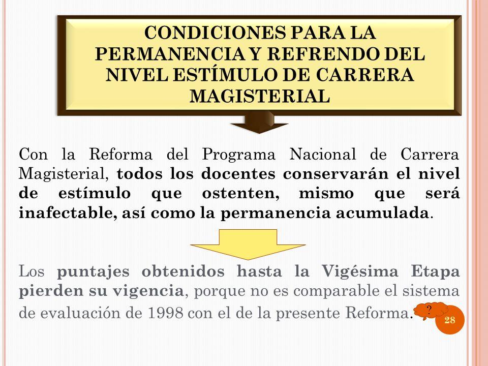 CONDICIONES PARA LA PERMANENCIA Y REFRENDO DEL NIVEL ESTÍMULO DE CARRERA MAGISTERIAL
