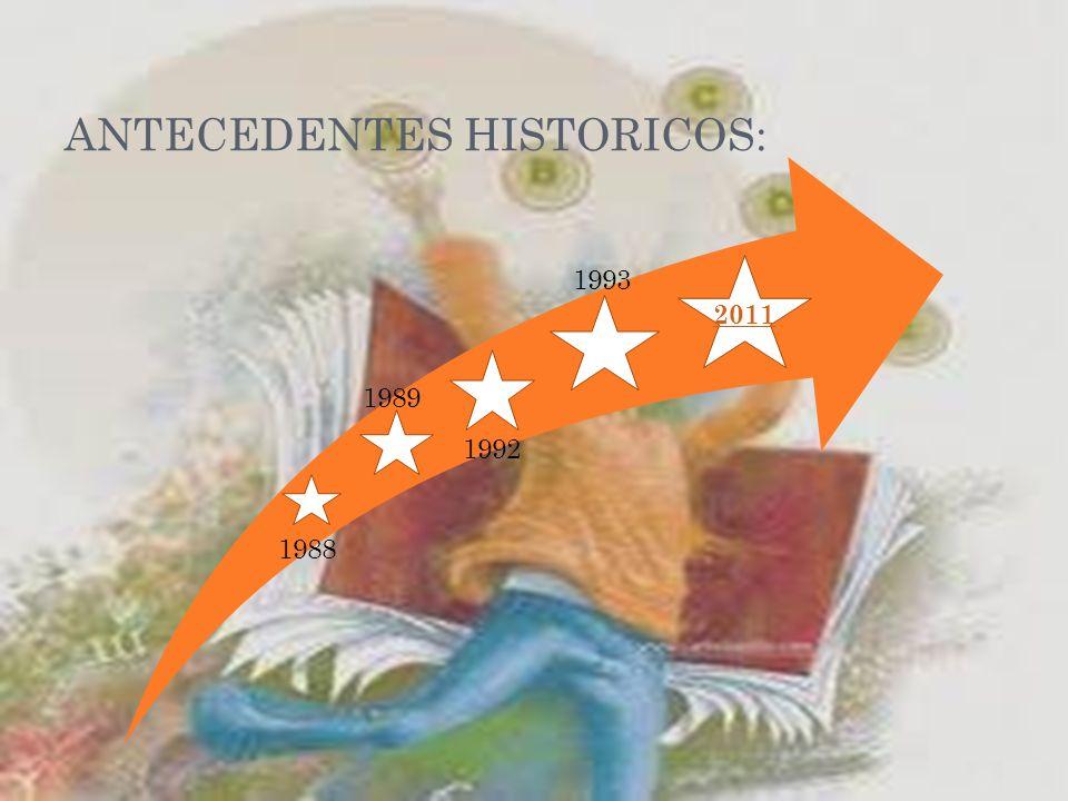 ANTECEDENTES HISTORICOS: