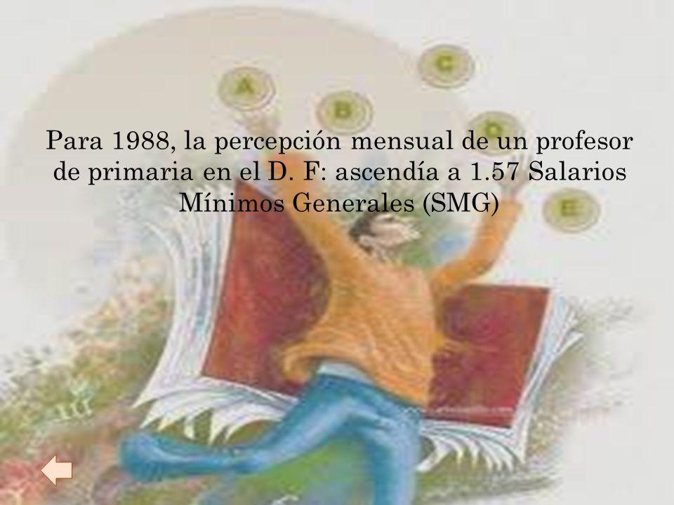 Para 1988, la percepción mensual de un profesor de primaria en el D