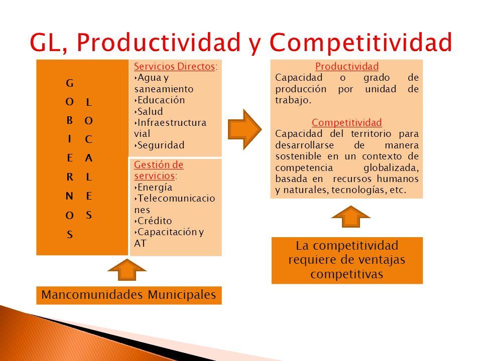 GL, Productividad y Competitividad