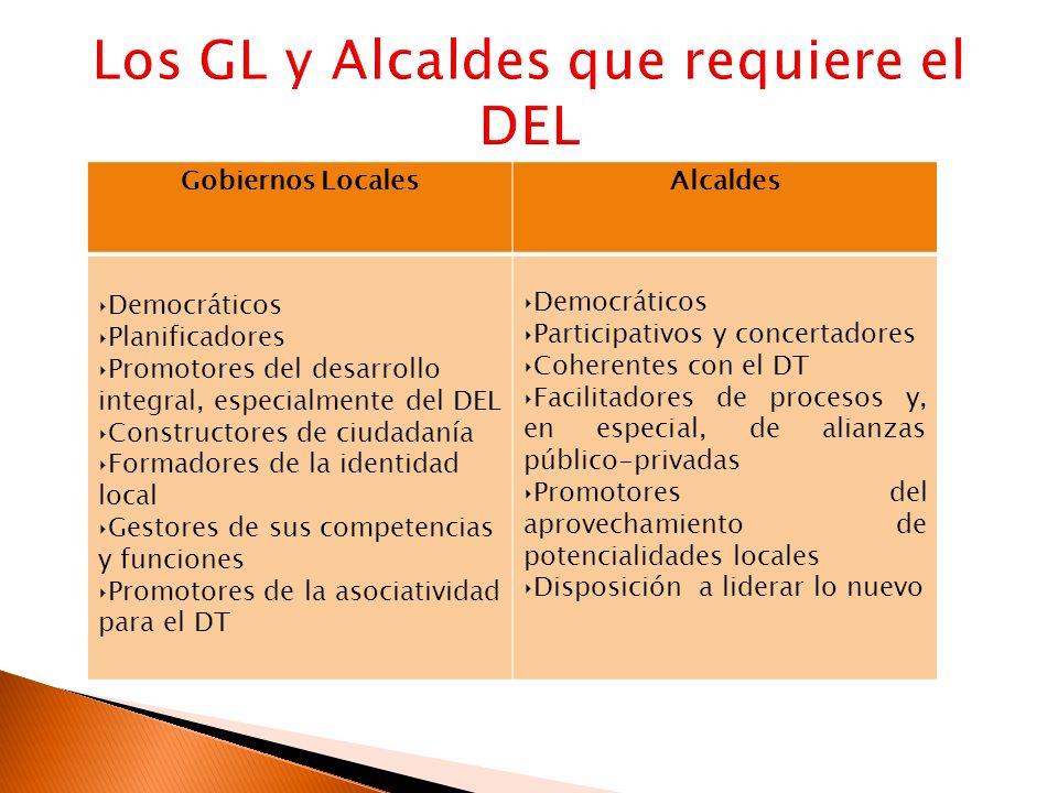 Los GL y Alcaldes que requiere el DEL