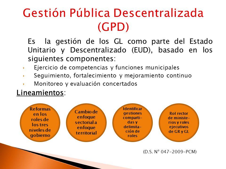 Gestión Pública Descentralizada (GPD)