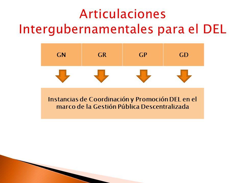 Articulaciones Intergubernamentales para el DEL