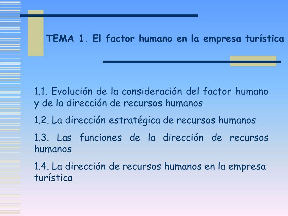 TEMA 1. El factor humano en la empresa turística