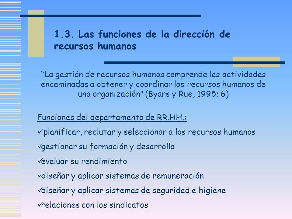 1.3. Las funciones de la dirección de recursos humanos