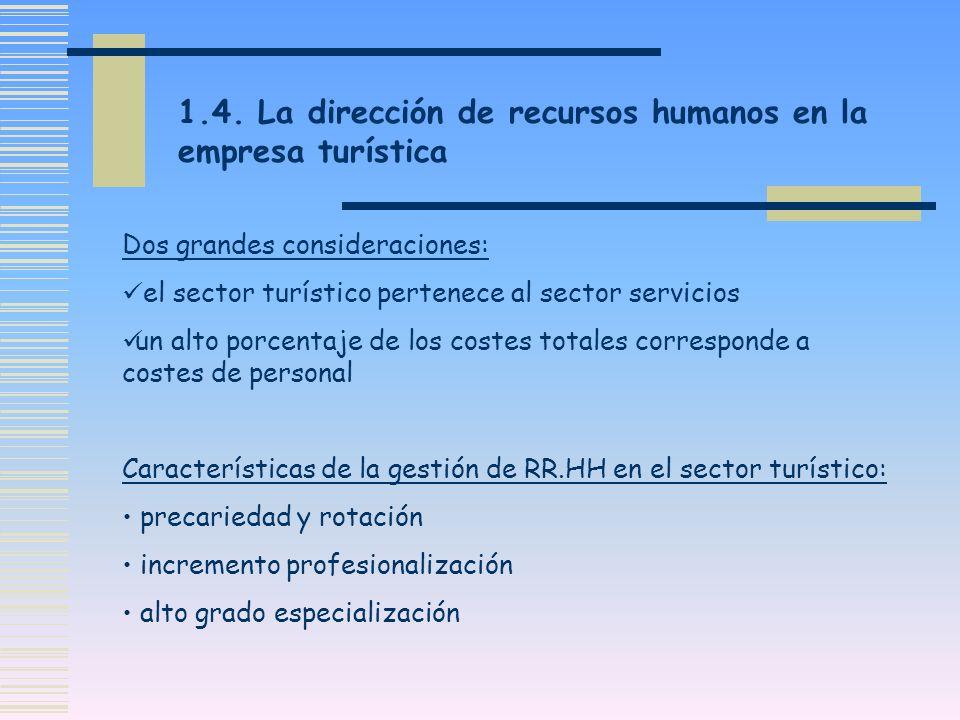 1.4. La dirección de recursos humanos en la empresa turística