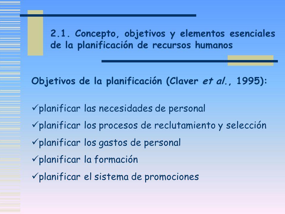 2.1. Concepto, objetivos y elementos esenciales de la planificación de recursos humanos