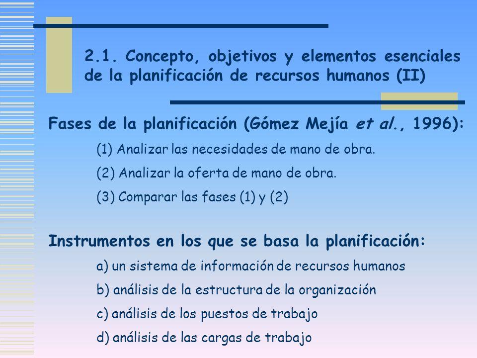 Fases de la planificación (Gómez Mejía et al., 1996):