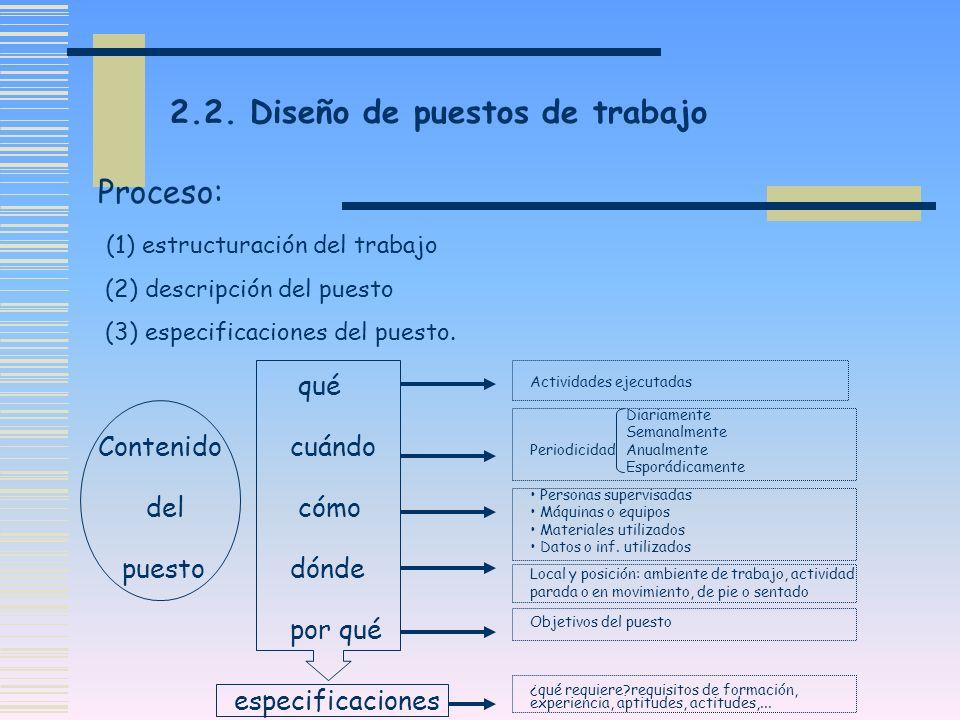 2.2. Diseño de puestos de trabajo