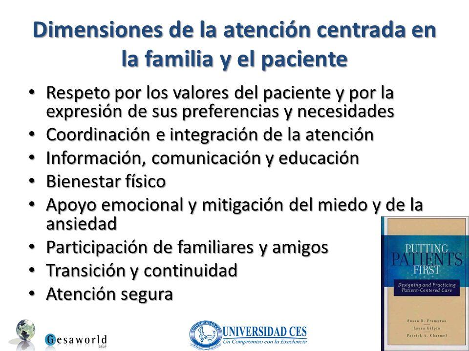Dimensiones de la atención centrada en la familia y el paciente