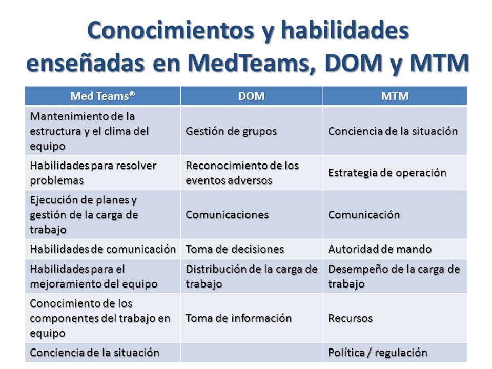 Conocimientos y habilidades enseñadas en MedTeams, DOM y MTM
