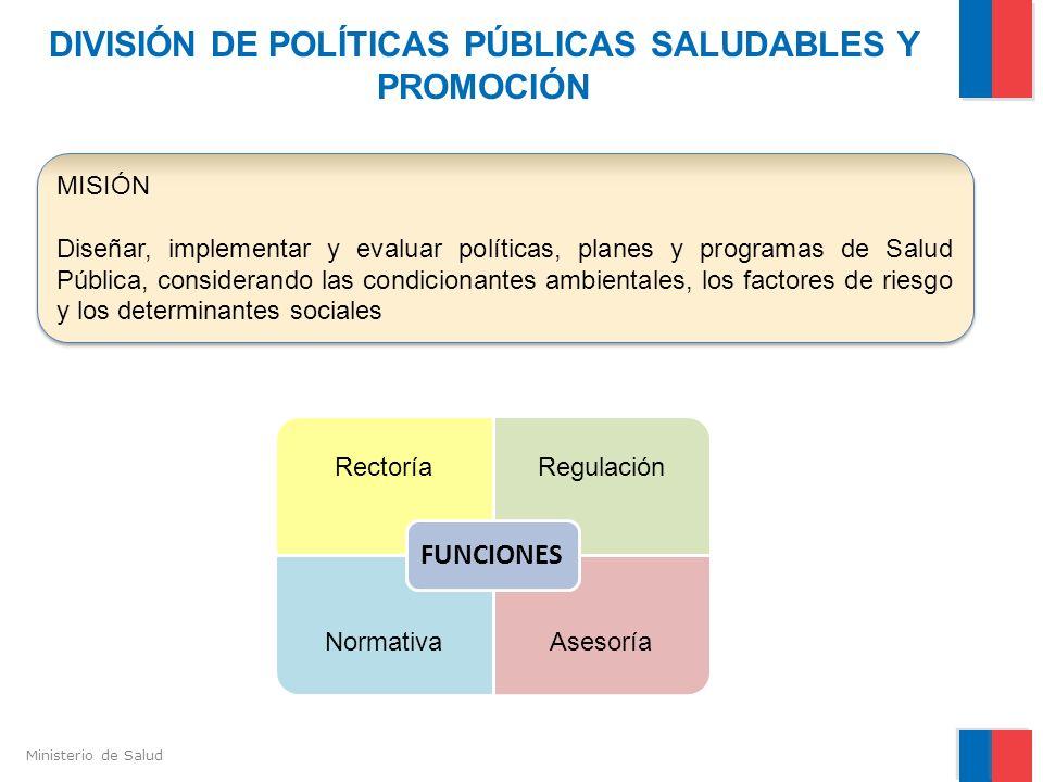 DIVISIÓN DE POLÍTICAS PÚBLICAS SALUDABLES Y PROMOCIÓN
