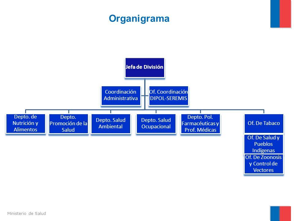 Organigrama Jefa de División Of. De Tabaco