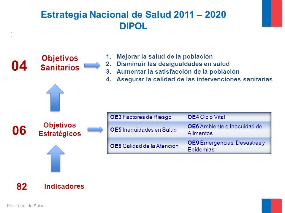 Estrategia Nacional de Salud 2011 – 2020 Objetivos Estratégicos