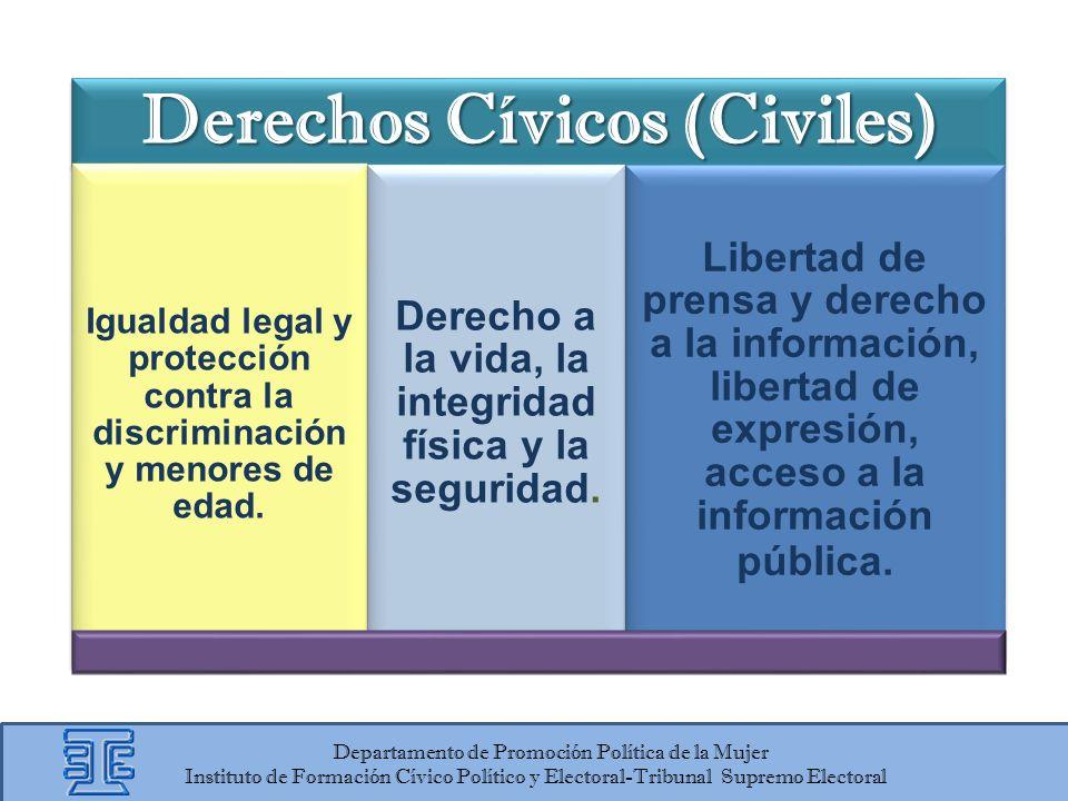 Derechos Cívicos (Civiles)