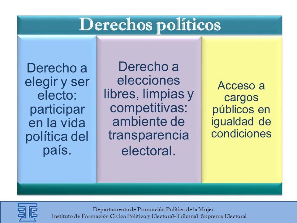 Derechos políticos Derecho a elegir y ser electo: participar en la vida política del país.