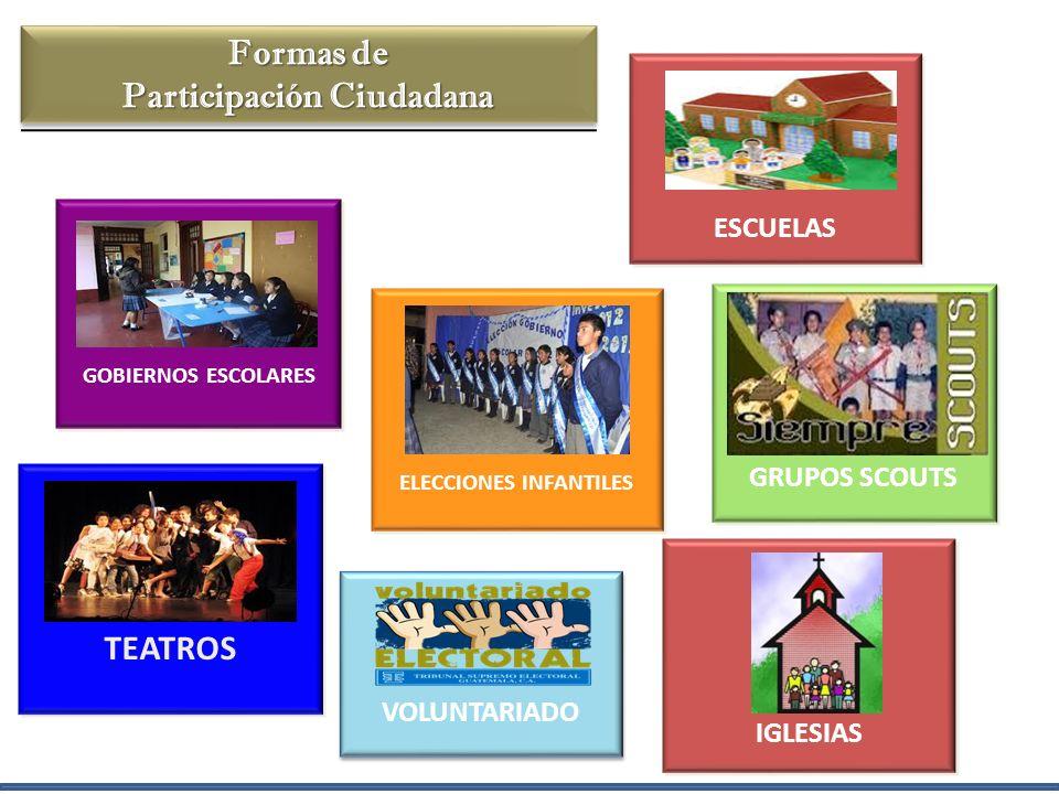 Participación Ciudadana ELECCIONES INFANTILES