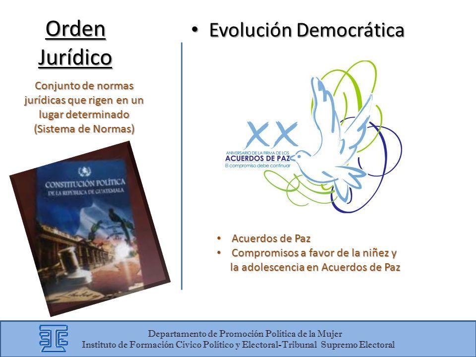 Orden Jurídico Evolución Democrática
